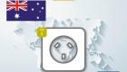 Steckdose in Australien Steckertyp I