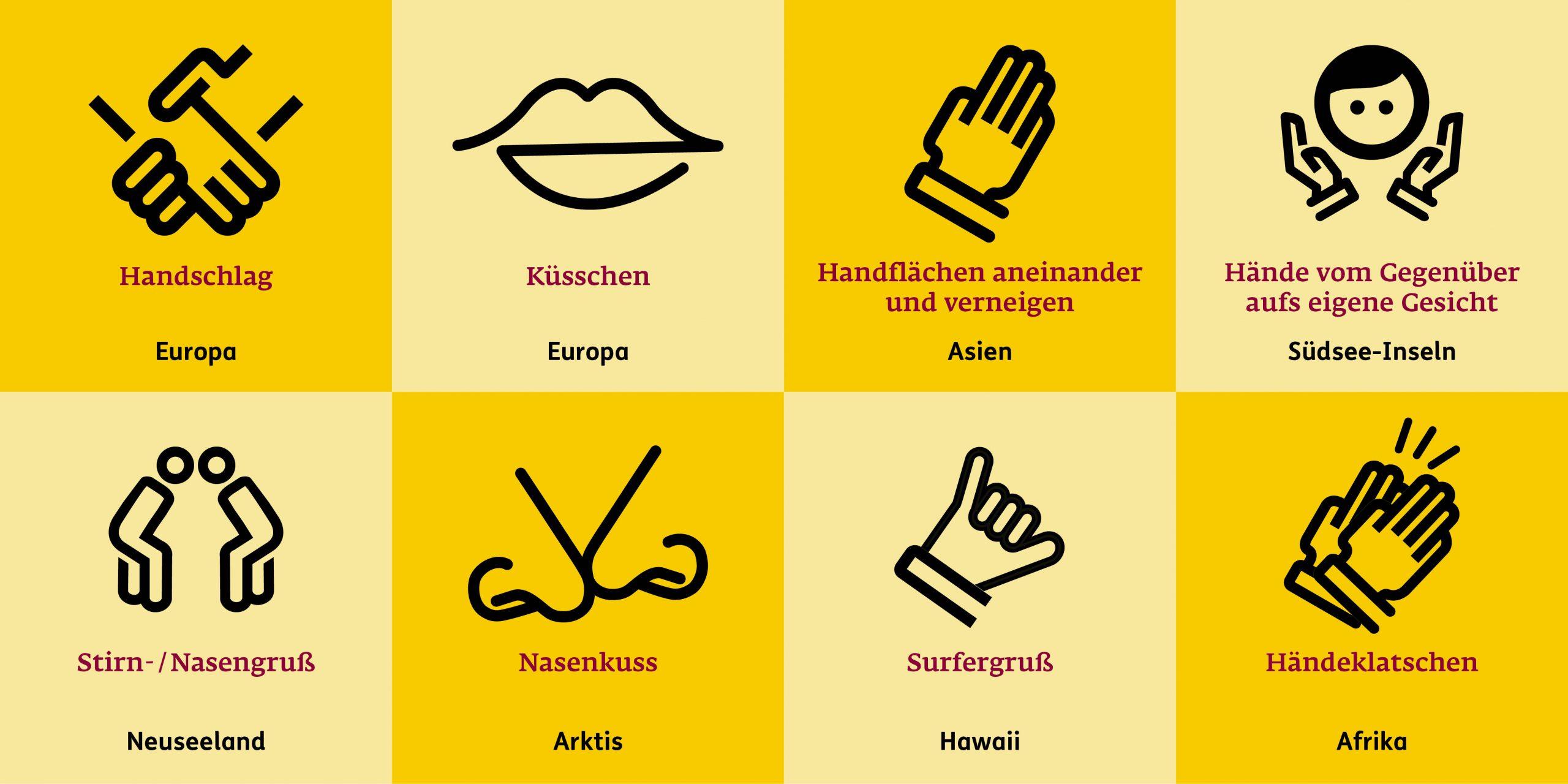 Begrüßung weltweit - Handzeichen